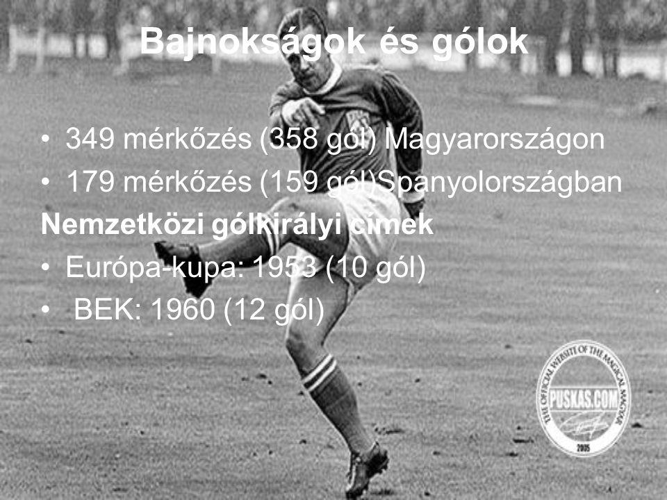 Bajnokságok és gólok 349 mérkőzés (358 gól) Magyarországon
