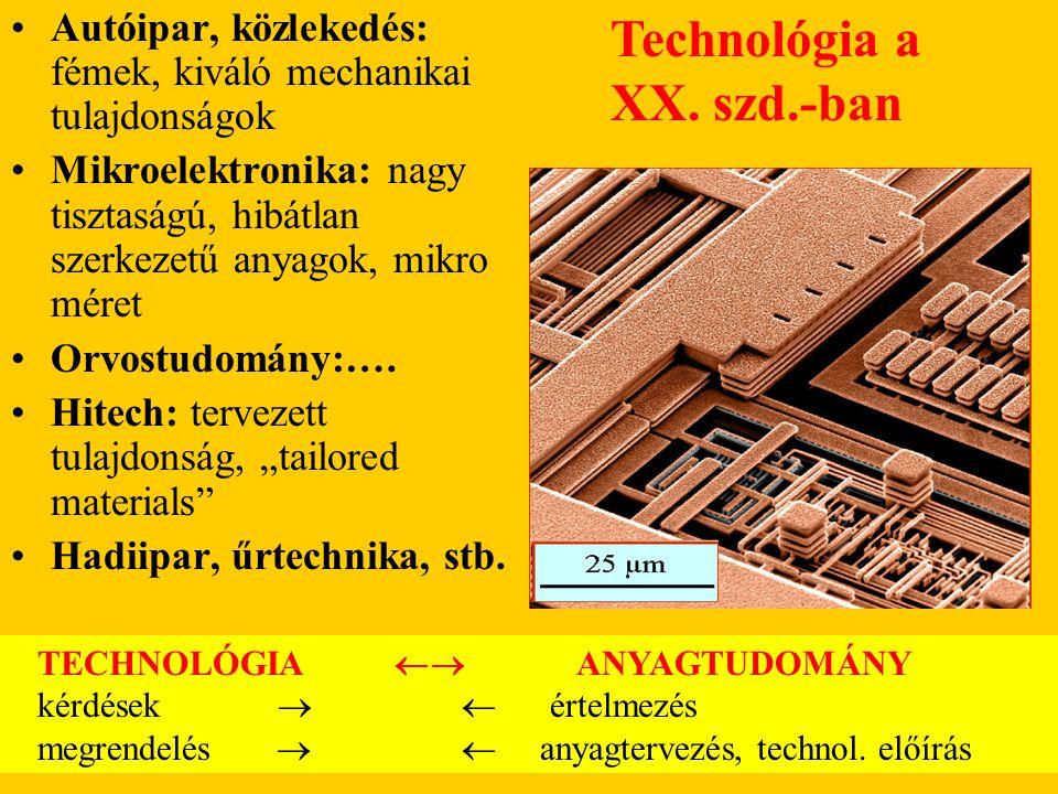 Technológia a XX. szd.-ban