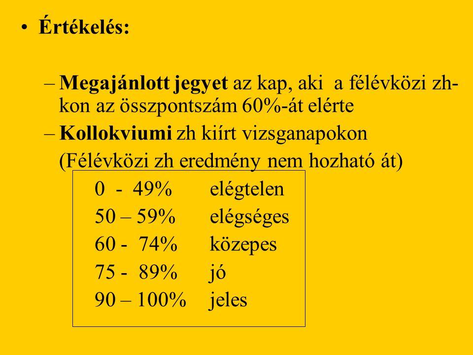 Értékelés: Megajánlott jegyet az kap, aki a félévközi zh-kon az összpontszám 60%-át elérte. Kollokviumi zh kiírt vizsganapokon.