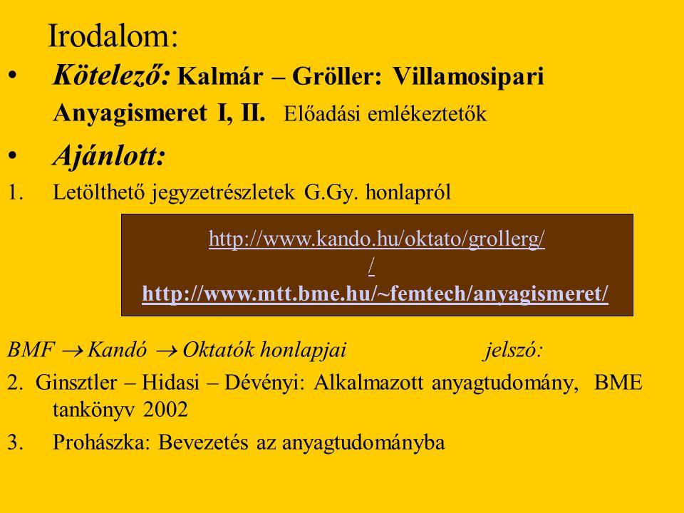 Irodalom: Kötelező: Kalmár – Gröller: Villamosipari Anyagismeret I, II. Előadási emlékeztetők. Ajánlott: