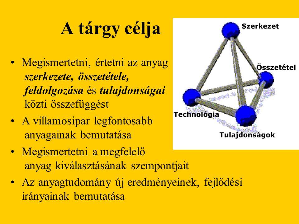 A tárgy célja Megismertetni, értetni az anyag szerkezete, összetétele, feldolgozása és tulajdonságai közti összefüggést.