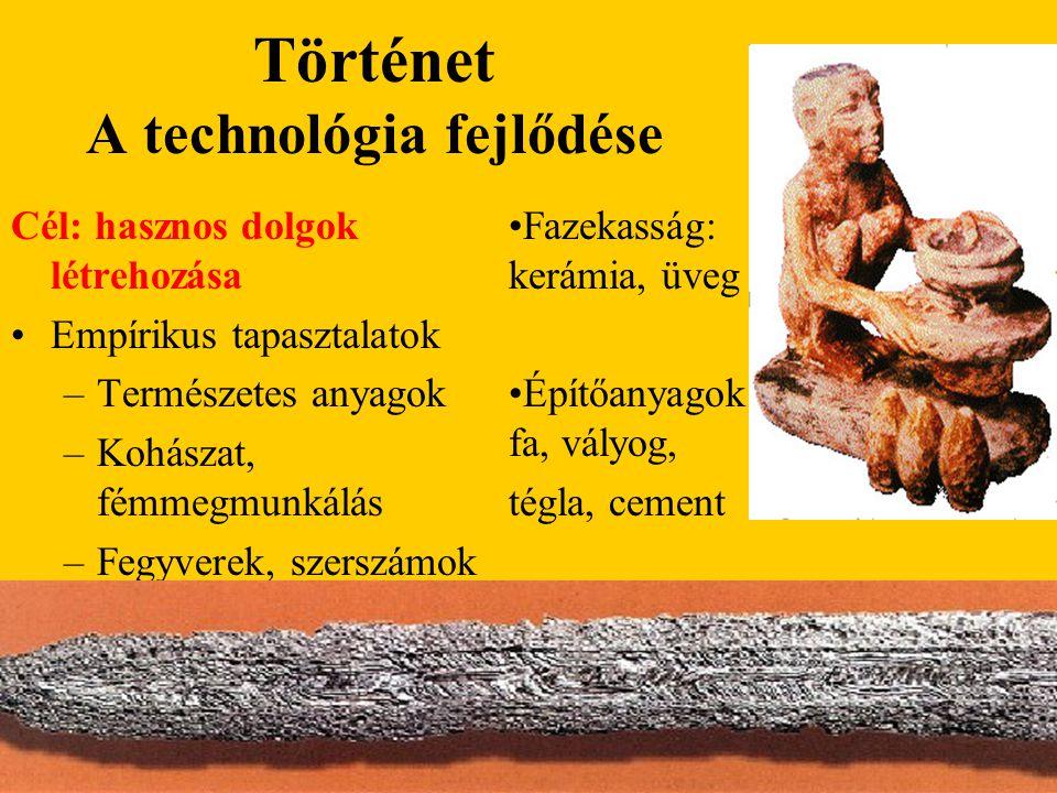 Történet A technológia fejlődése