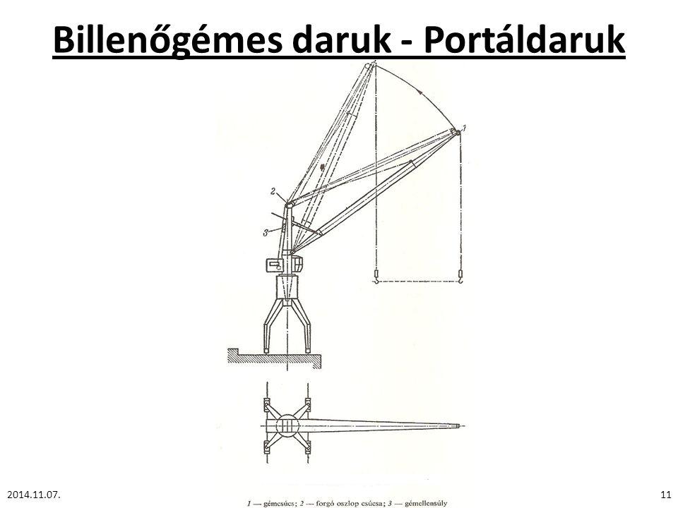 Billenőgémes daruk - Portáldaruk