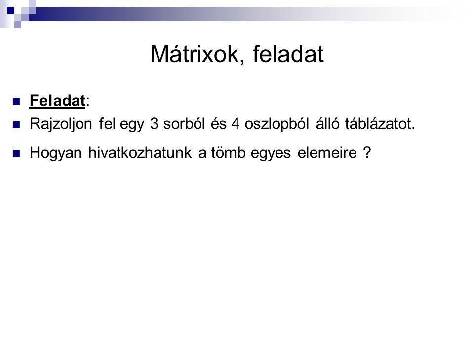 Mátrixok, feladat Feladat: