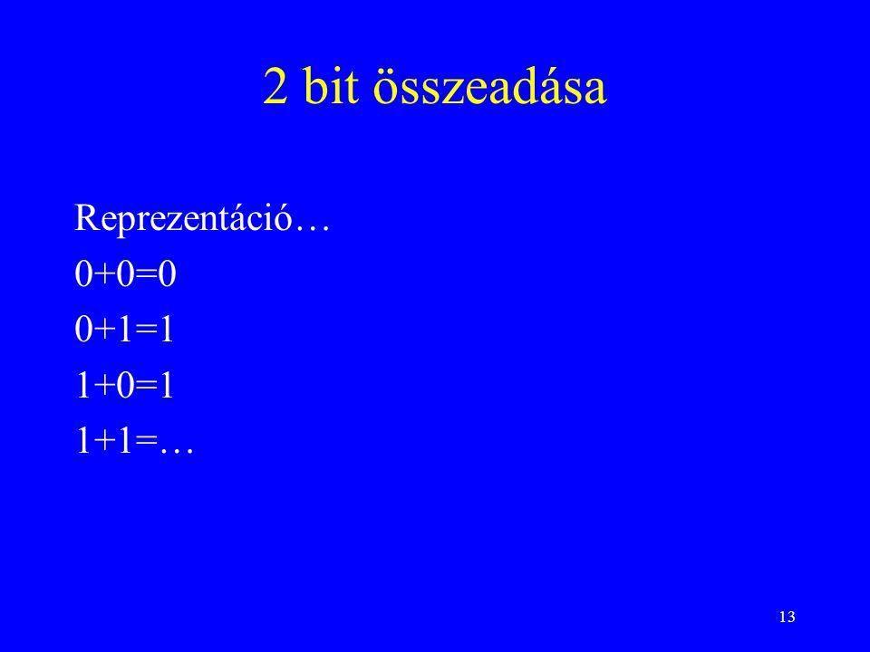 2 bit összeadása Reprezentáció… 0+0=0 0+1=1 1+0=1 1+1=…