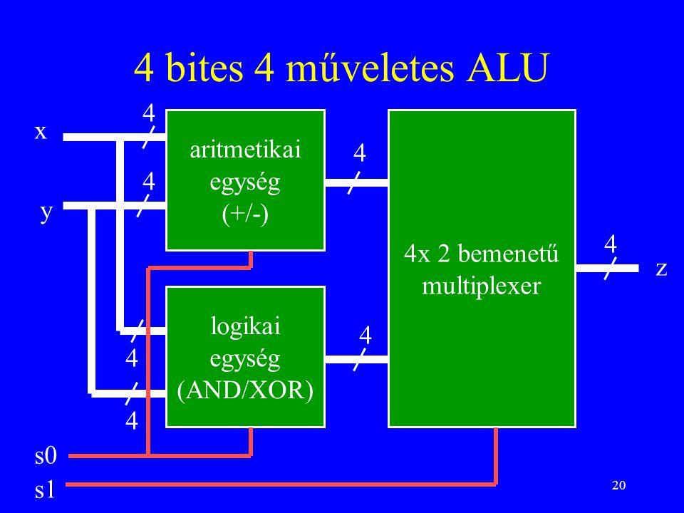 4 bites 4 műveletes ALU 4 x aritmetikai 4 egység (+/-) 4 4x 2 bemenetű