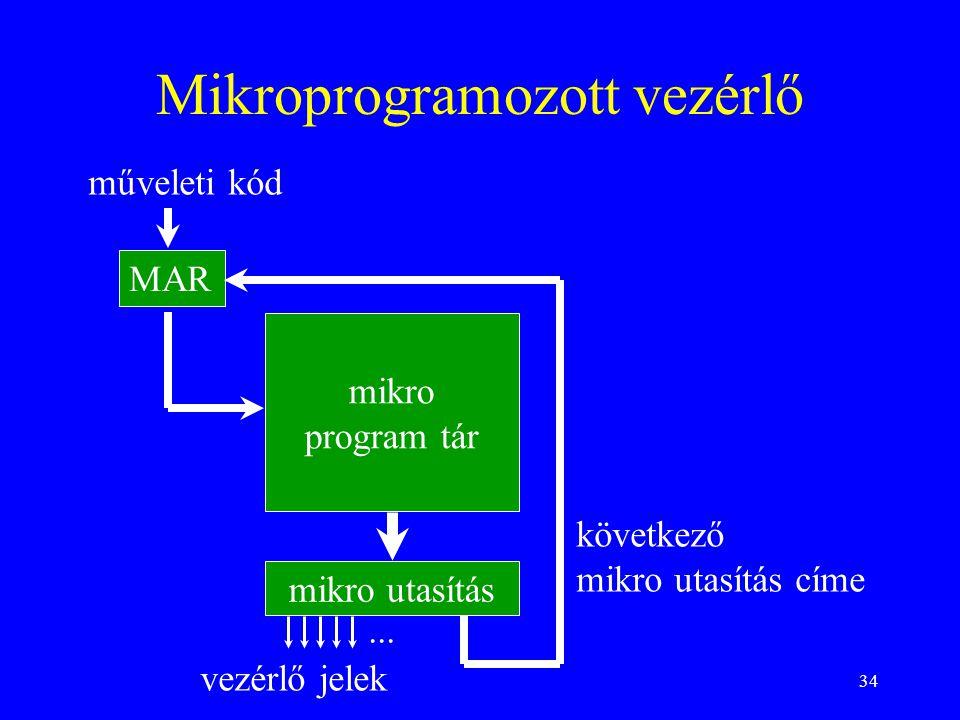Mikroprogramozott vezérlő