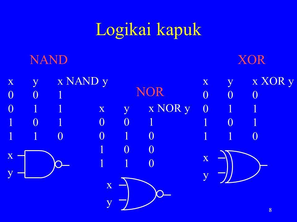 Logikai kapuk NAND XOR NOR x y x NAND y 0 0 1 0 1 1 1 0 1 1 1 0