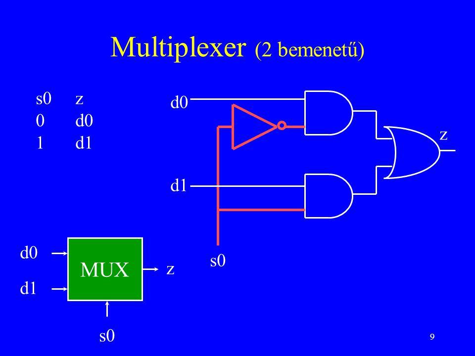 Multiplexer (2 bemenetű)