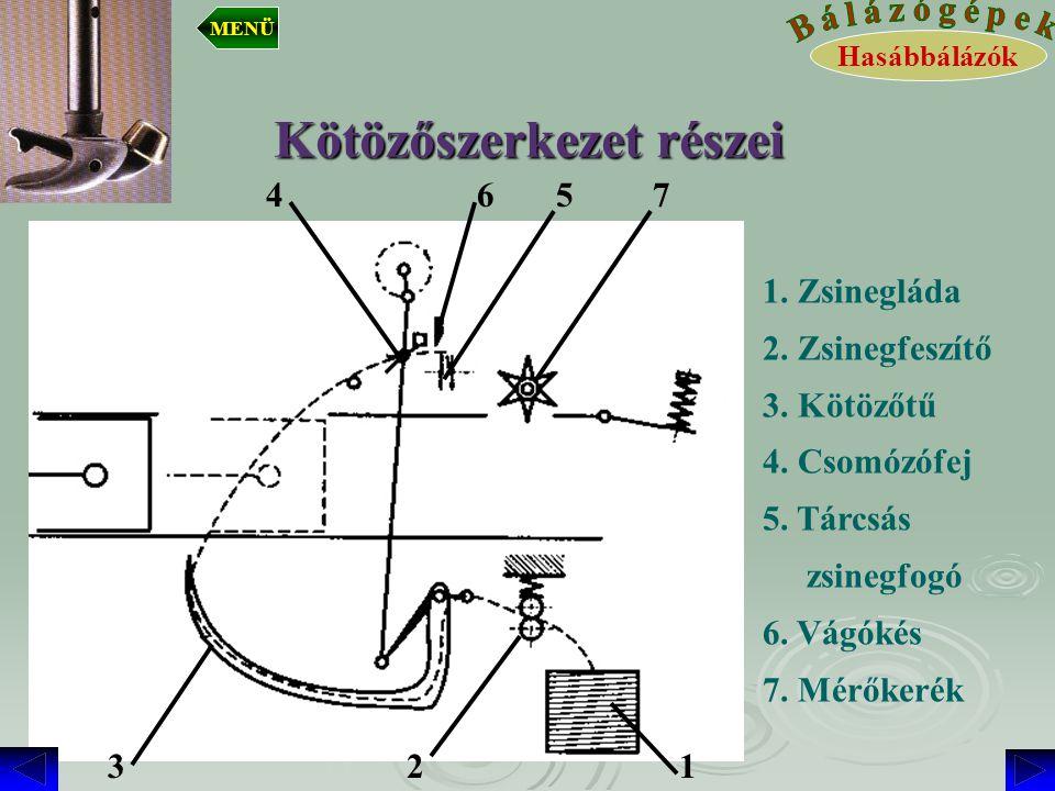 Kötözőszerkezet részei