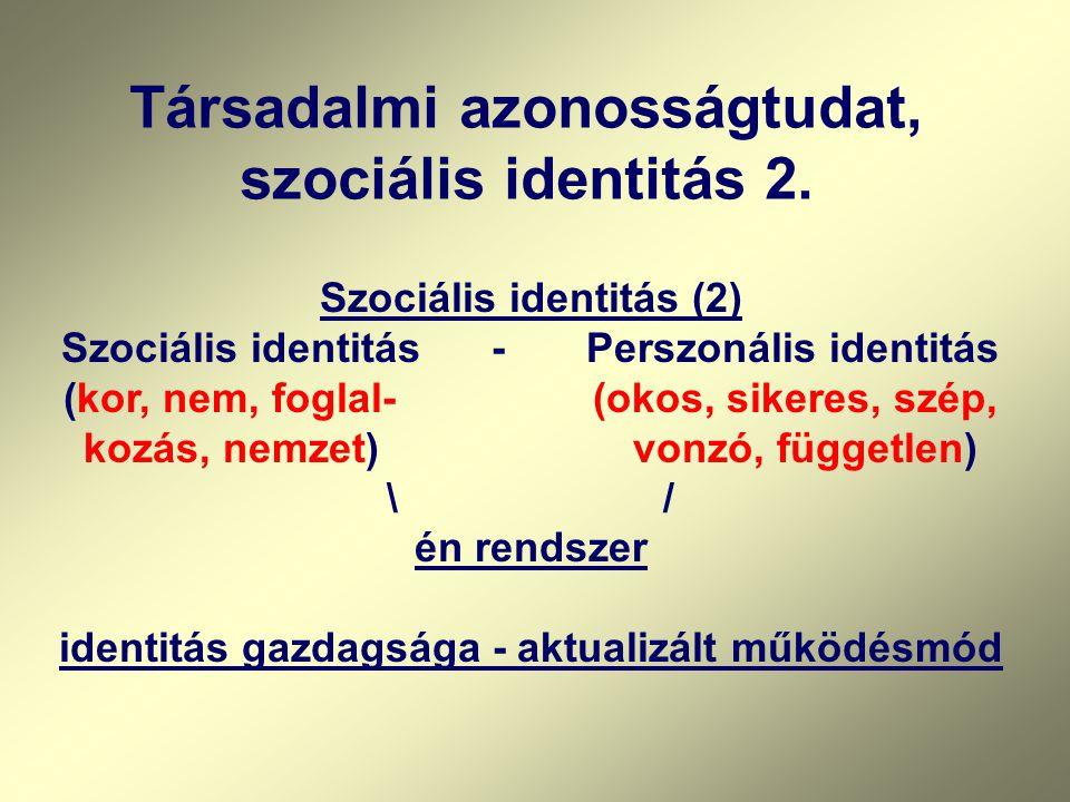 Társadalmi azonosságtudat, szociális identitás 2.
