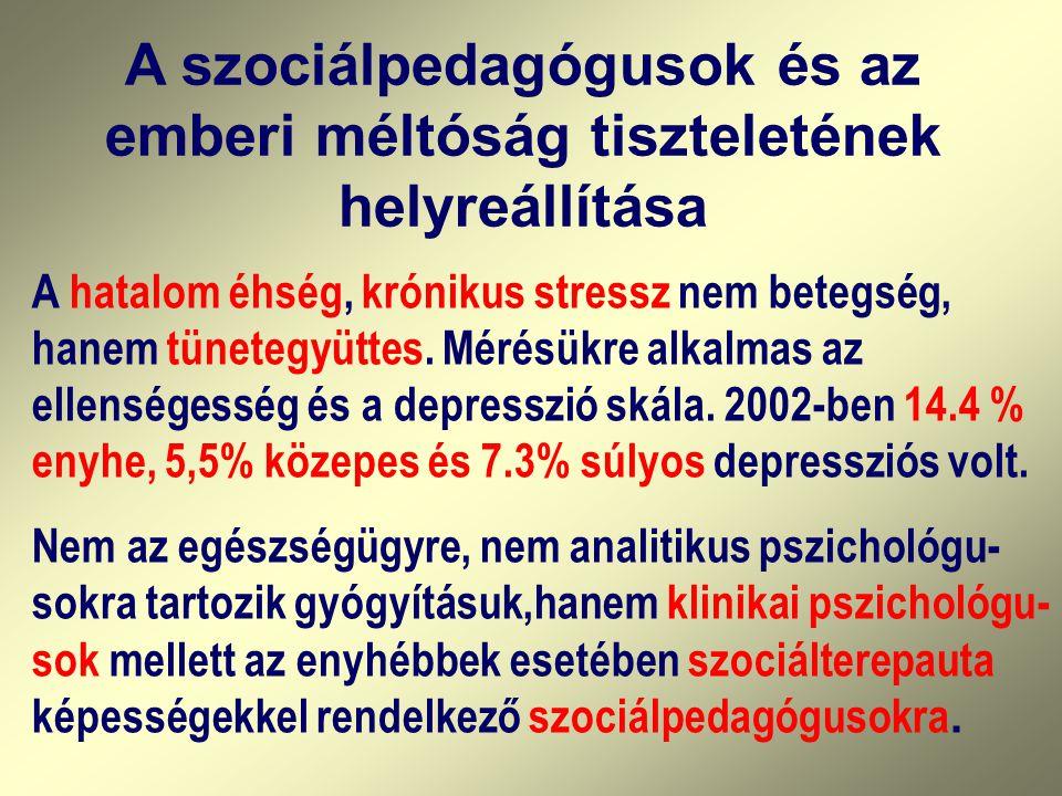 A szociálpedagógusok és az emberi méltóság tiszteletének helyreállítása