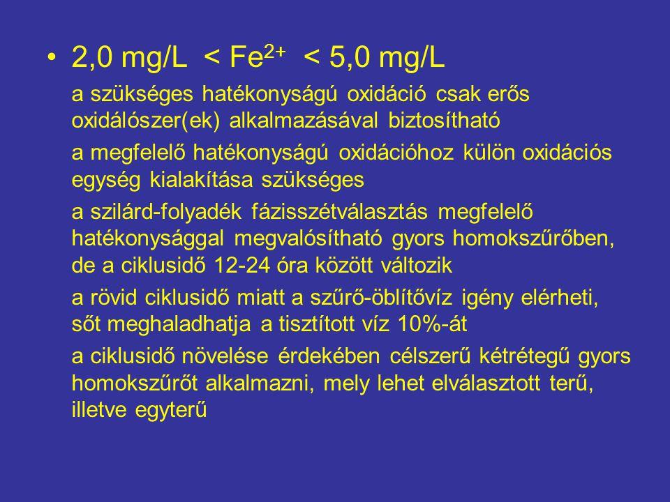 2,0 mg/L < Fe2+ < 5,0 mg/L a szükséges hatékonyságú oxidáció csak erős oxidálószer(ek) alkalmazásával biztosítható.
