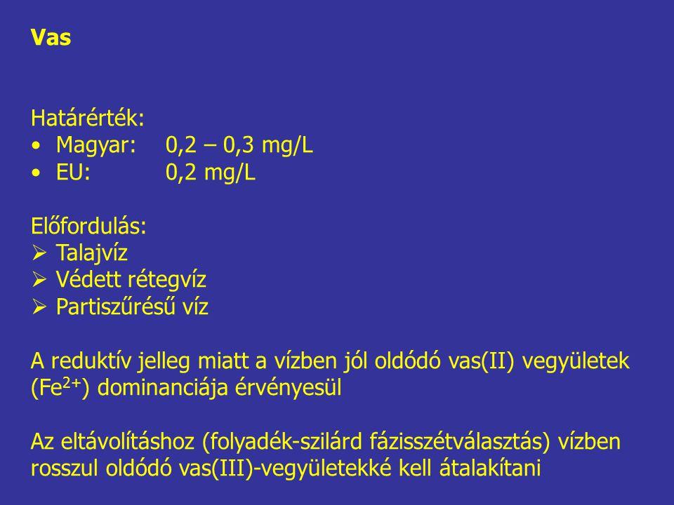 Vas Határérték: Magyar: 0,2 – 0,3 mg/L. EU: 0,2 mg/L. Előfordulás: Talajvíz. Védett rétegvíz.