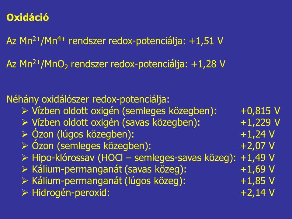 Oxidáció Az Mn2+/Mn4+ rendszer redox-potenciálja: +1,51 V. Az Mn2+/MnO2 rendszer redox-potenciálja: +1,28 V.