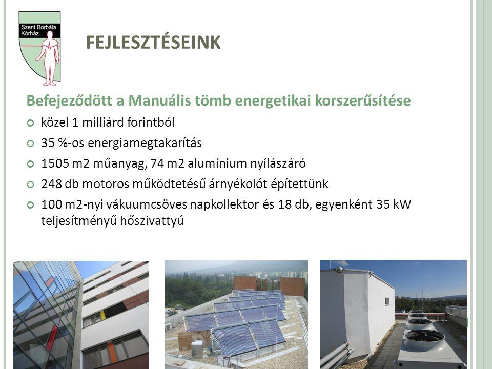 FEJLESZTÉSEINK Befejeződött a Manuális tömb energetikai korszerűsítése