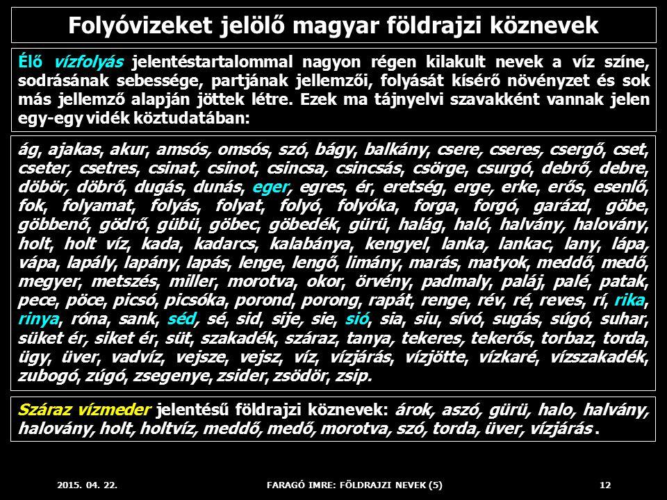 Folyóvizeket jelölő magyar földrajzi köznevek