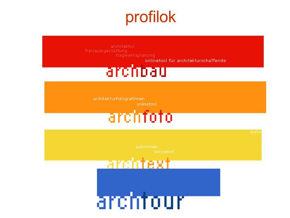profilok
