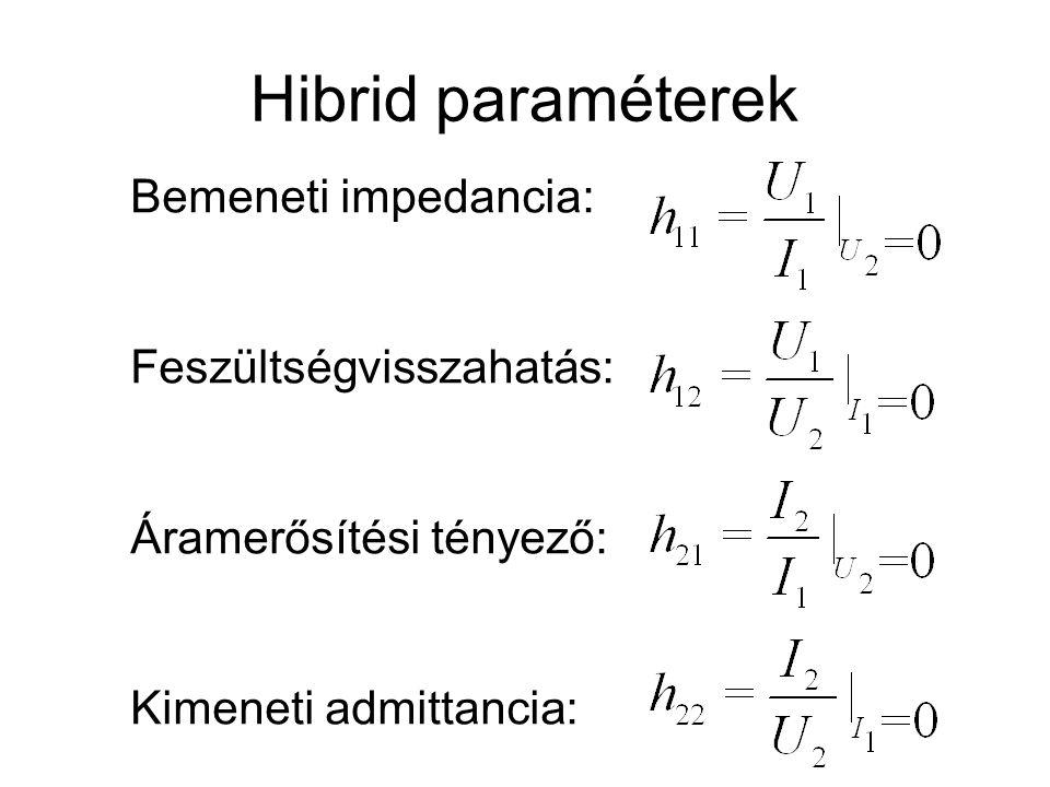 Hibrid paraméterek Bemeneti impedancia: Feszültségvisszahatás: