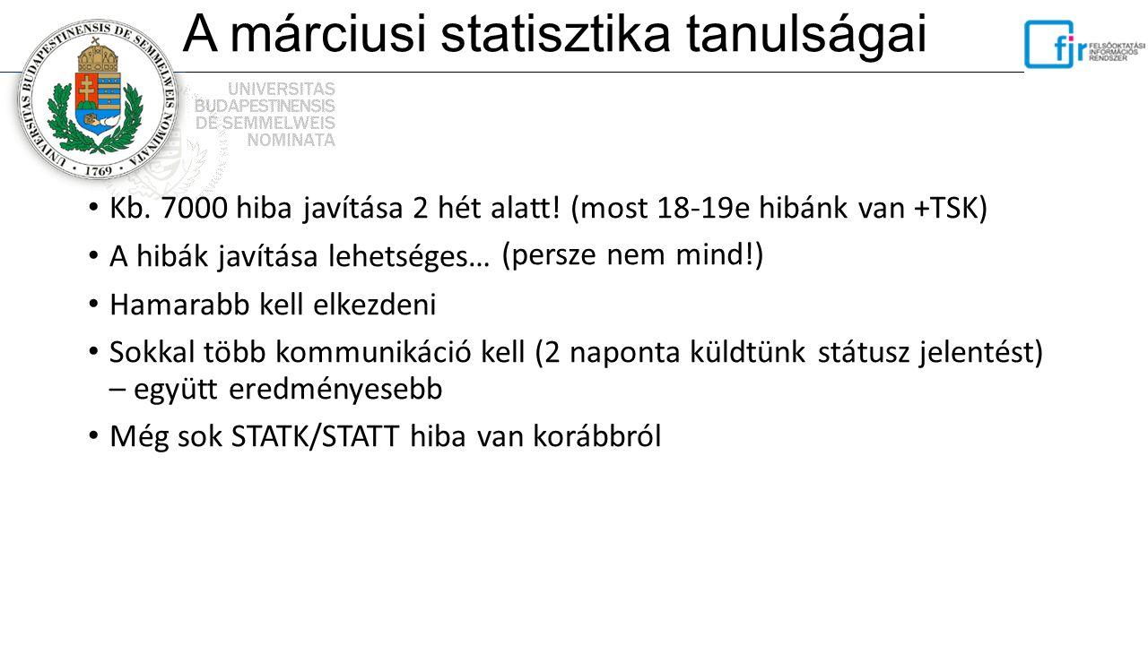 A márciusi statisztika tanulságai