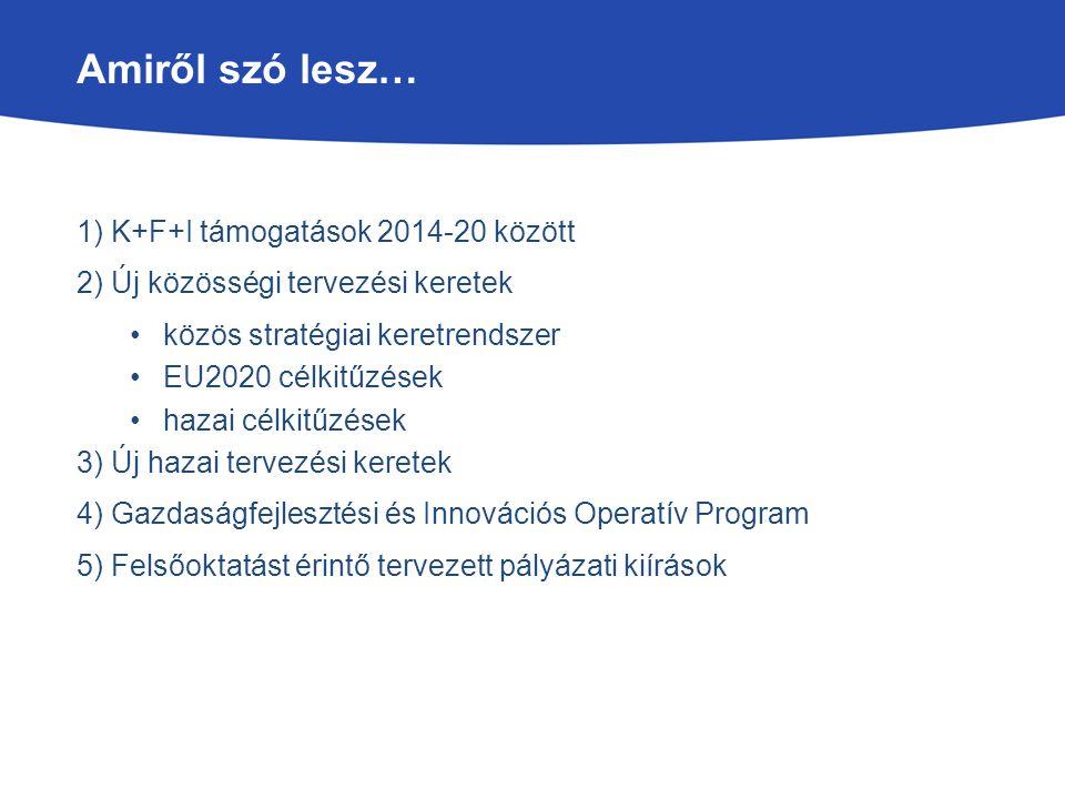 Amiről szó lesz… 1) K+F+I támogatások 2014-20 között