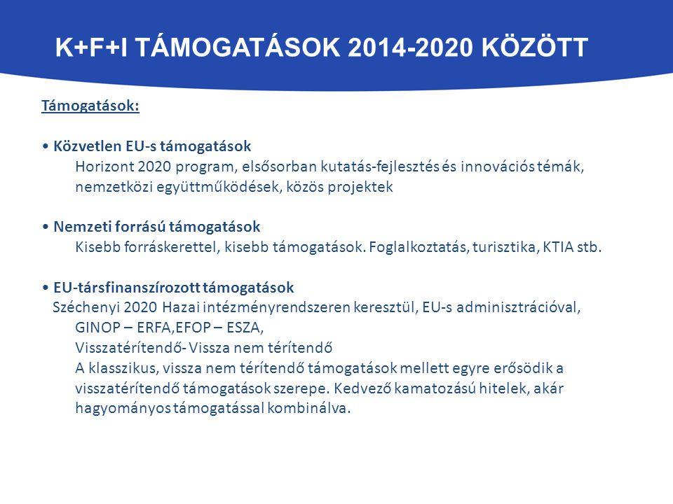 K+F+I Támogatások 2014-2020 között