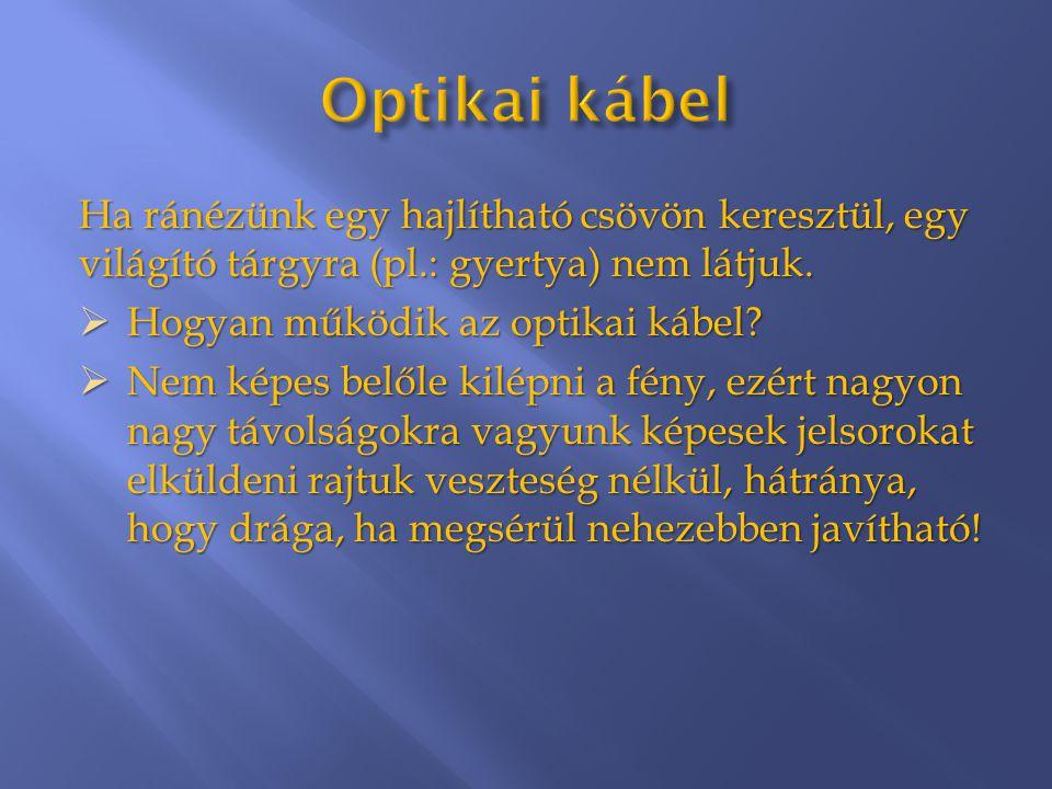 Optikai kábel Ha ránézünk egy hajlítható csövön keresztül, egy világító tárgyra (pl.: gyertya) nem látjuk.