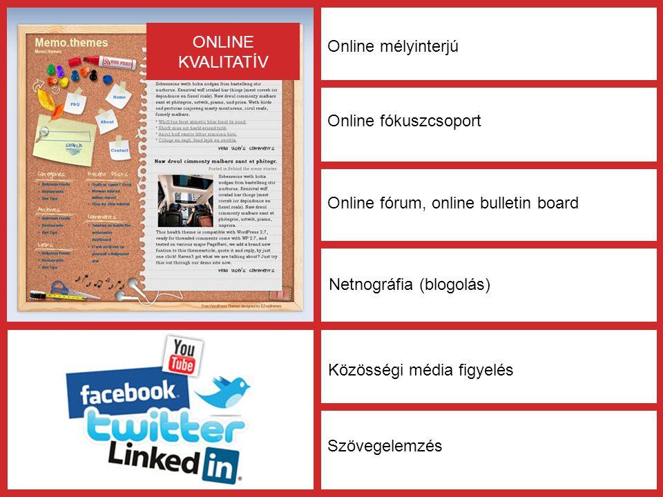 ONLINE KVALITATÍV Online mélyinterjú. Online fókuszcsoport. Online fórum, online bulletin board. Netnográfia (blogolás)