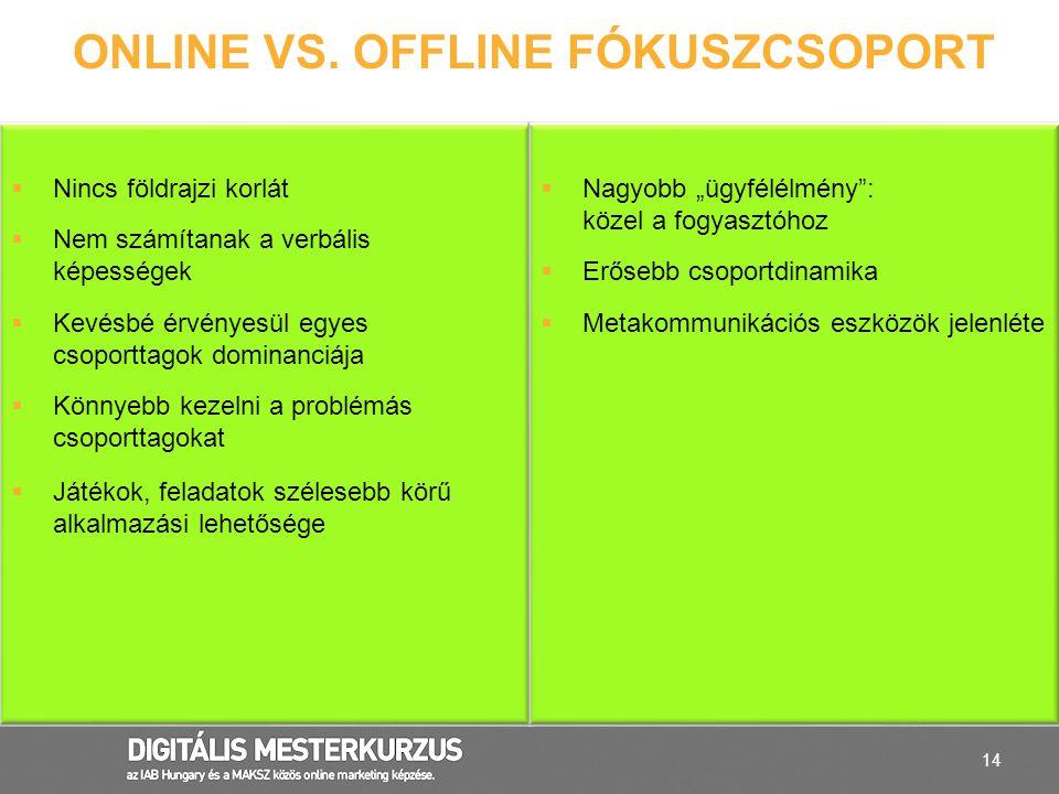 Online vs. Offline fókuszcsoport