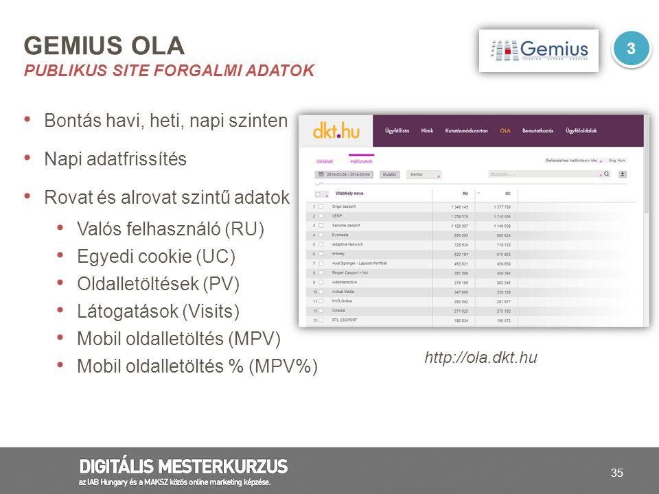 gemius OLA Publikus site forgalmi adatok
