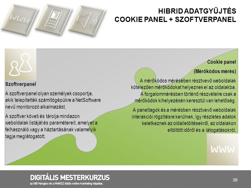 HIBRID ADATGYŰJTÉS COOKIE PANEL + SZOFTVERPANEL