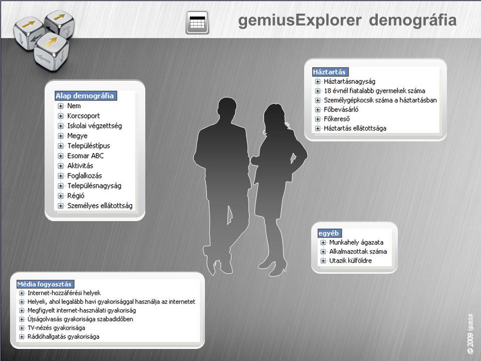 gemiusExplorer demográfia
