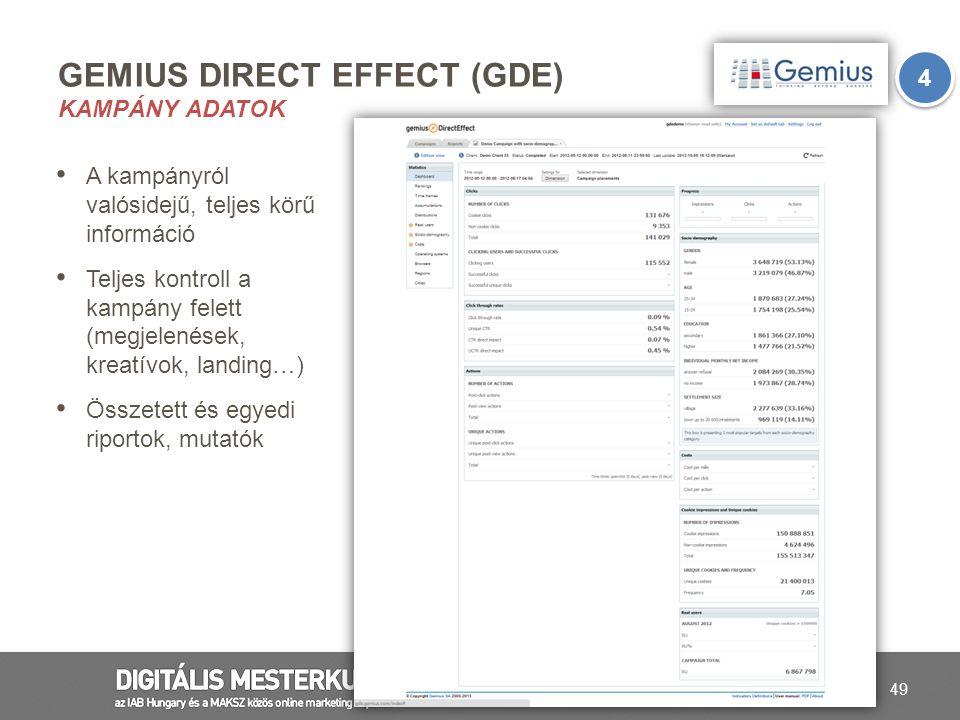 Gemius Direct Effect (gDE) Kampány adatok