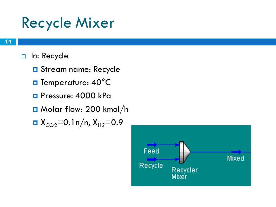 Recycle Mixer In: Recycle Stream name: Recycle Temperature: 40°C