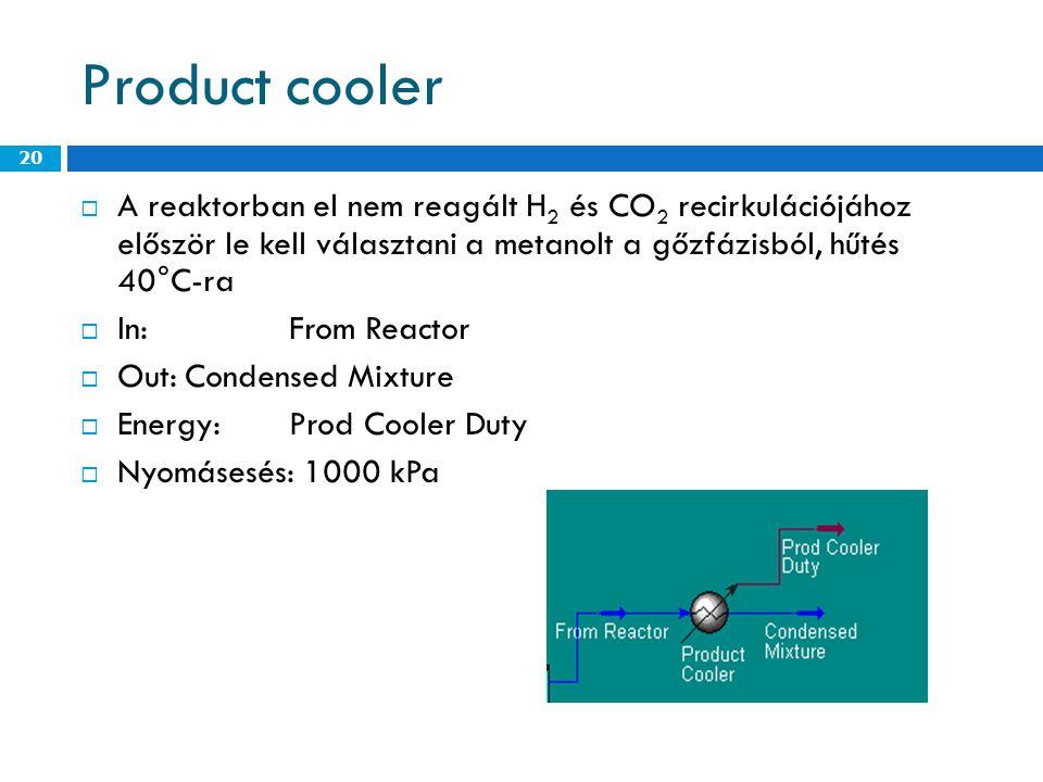 Product cooler A reaktorban el nem reagált H2 és CO2 recirkulációjához először le kell választani a metanolt a gőzfázisból, hűtés 40°C-ra.