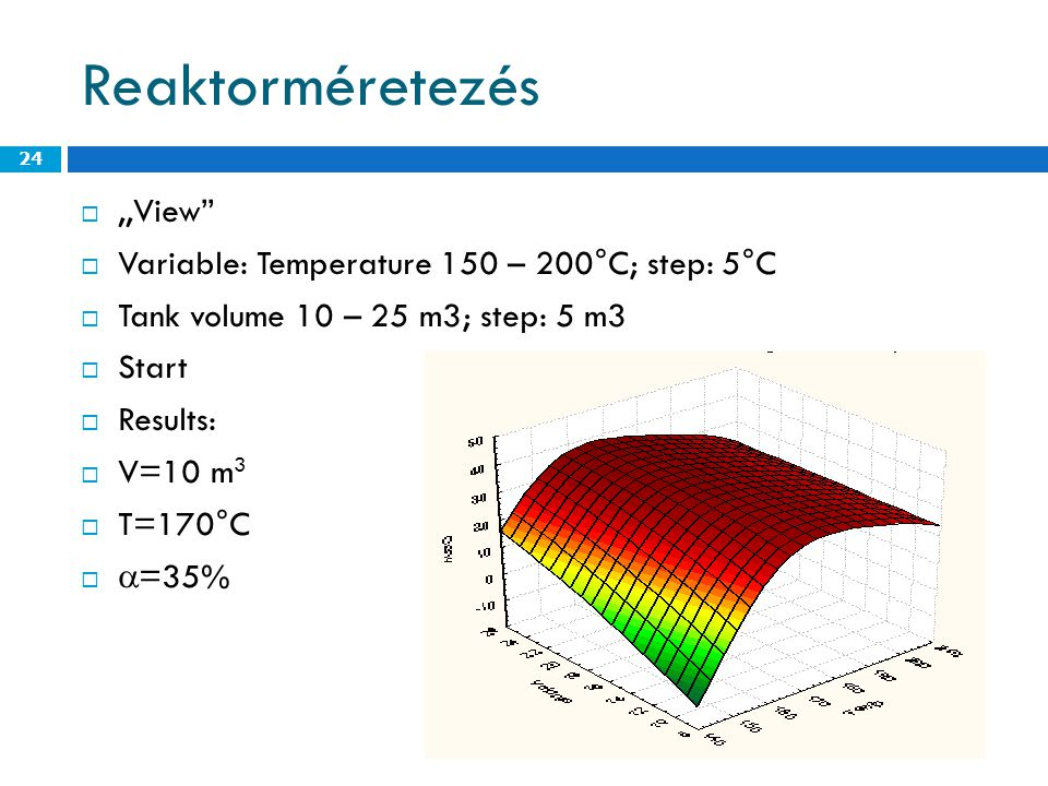 Reaktorméretezés ,,View Variable: Temperature 150 – 200°C; step: 5°C