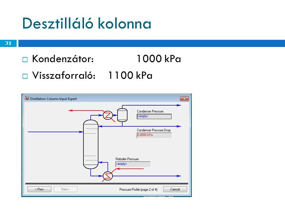 Desztilláló kolonna Kondenzátor: 1000 kPa Visszaforraló: 1100 kPa