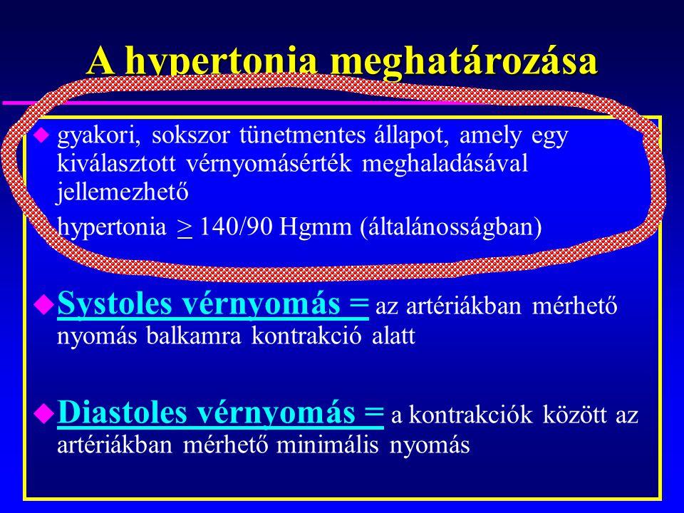 A hypertonia meghatározása