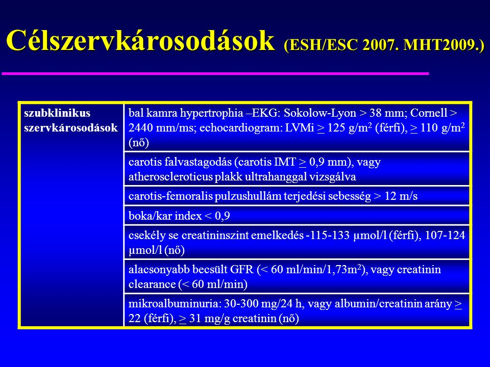 Célszervkárosodások (ESH/ESC 2007. MHT2009.)