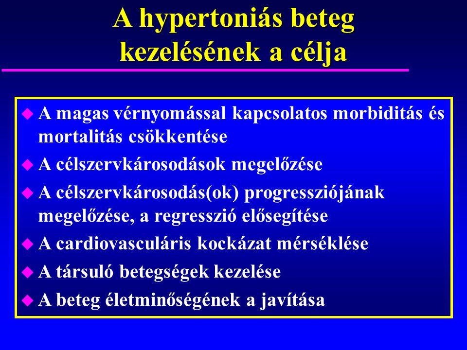 A hypertoniás beteg kezelésének a célja
