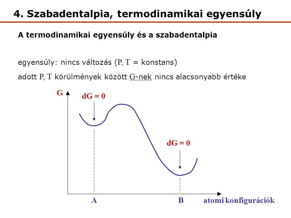 4. Szabadentalpia, termodinamikai egyensúly