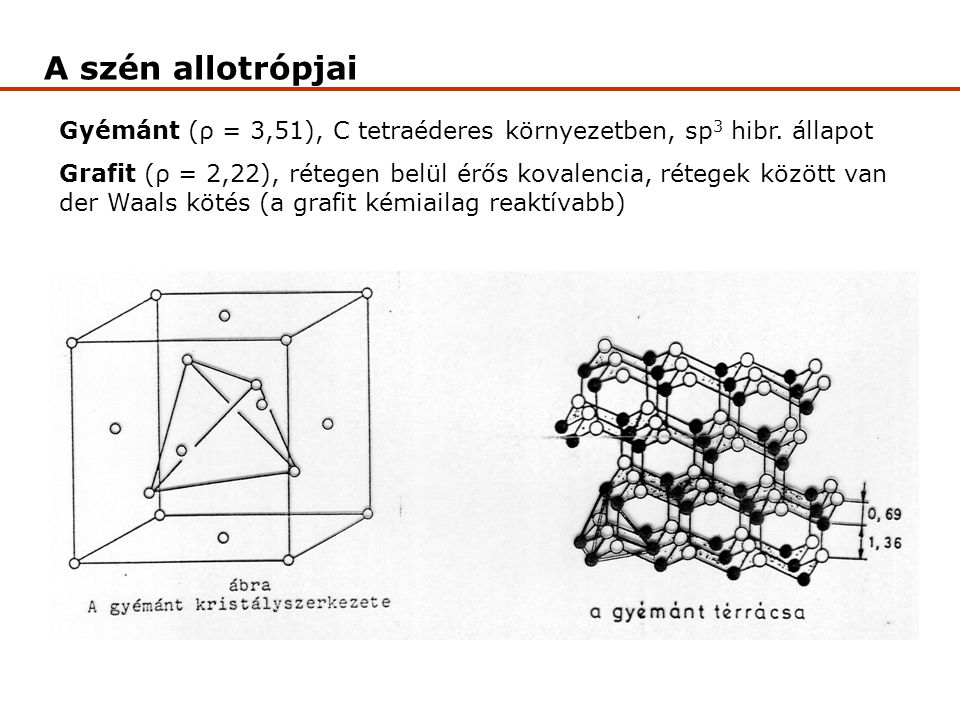 A szén allotrópjai Gyémánt (ρ = 3,51), C tetraéderes környezetben, sp3 hibr. állapot.