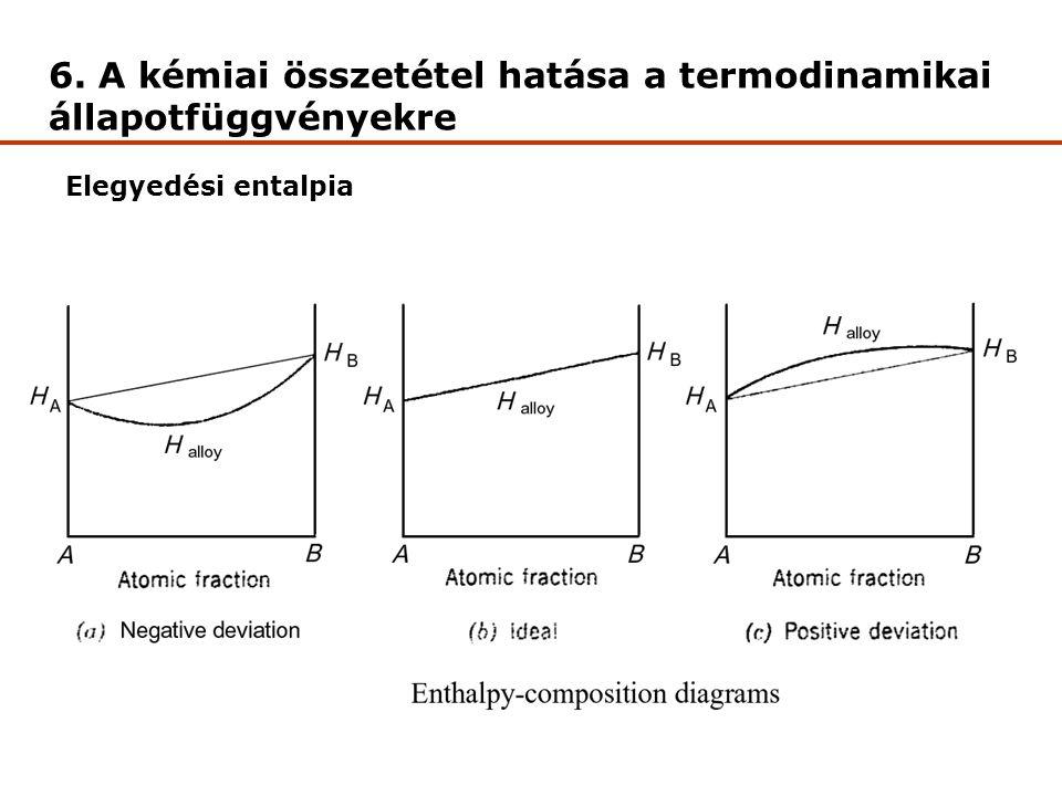 6. A kémiai összetétel hatása a termodinamikai állapotfüggvényekre