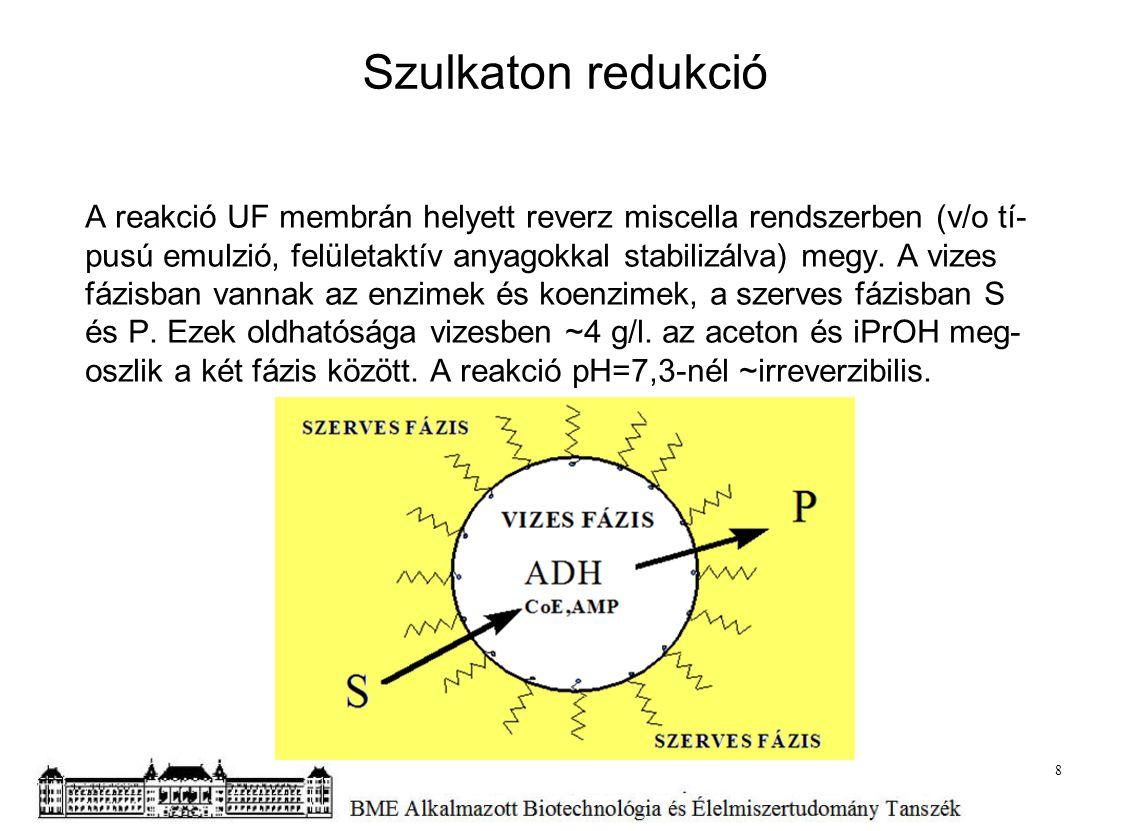 Szulkaton redukció