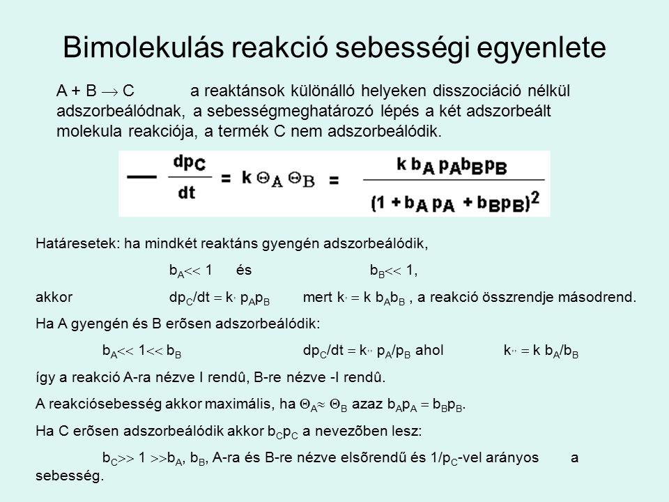 Bimolekulás reakció sebességi egyenlete
