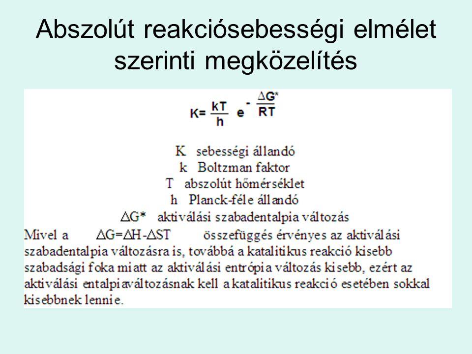 Abszolút reakciósebességi elmélet szerinti megközelítés