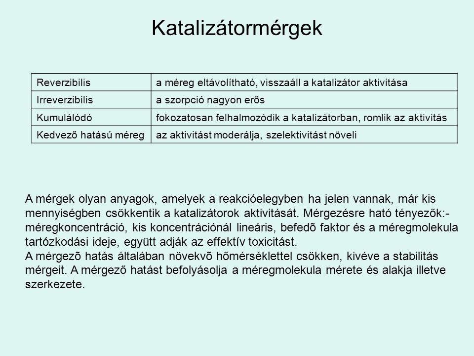 Katalizátormérgek Reverzibilis. a méreg eltávolítható, visszaáll a katalizátor aktivitása. Irreverzibilis.