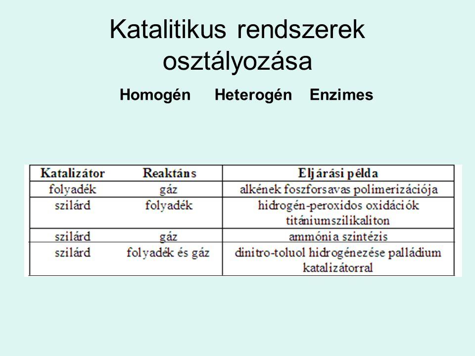 Katalitikus rendszerek osztályozása
