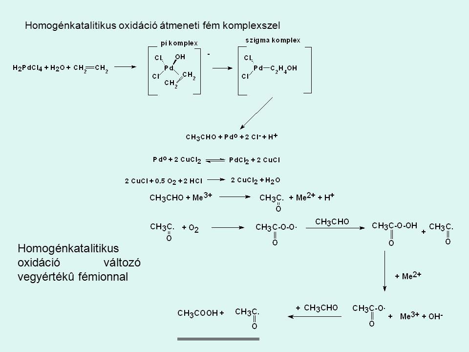 Homogénkatalitikus oxidáció változó vegyértékû fémionnal
