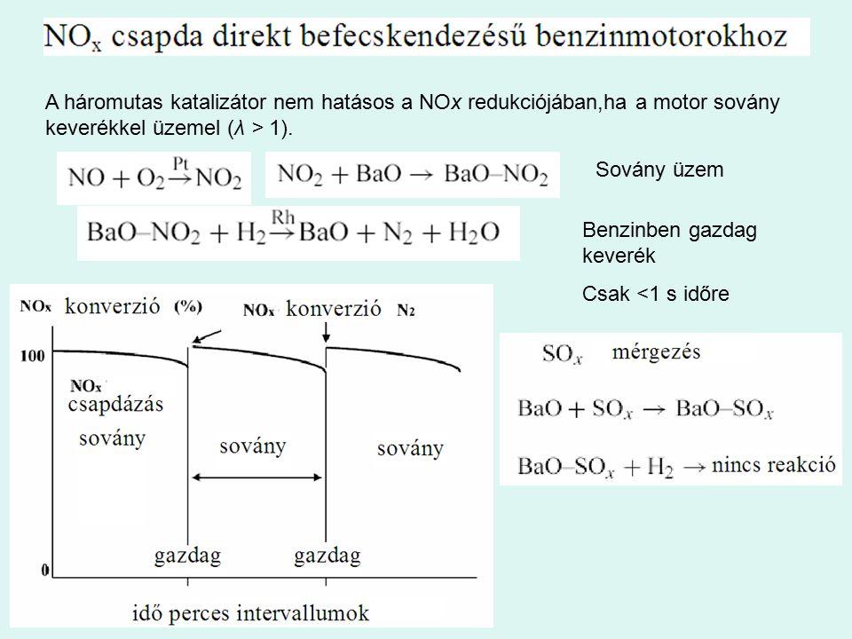 A háromutas katalizátor nem hatásos a NOx redukciójában,ha a motor sovány keverékkel üzemel (λ > 1).